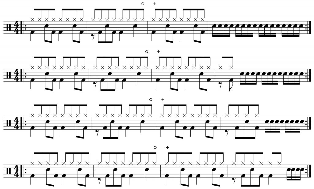 Groove of the week 5 played as a four bar pattern with fills added on the fourth bar.