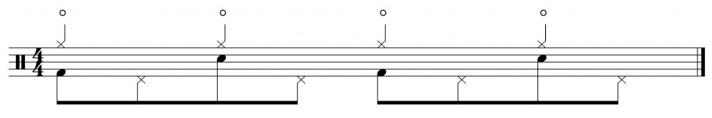 practice step two for open hi-hats on the beat