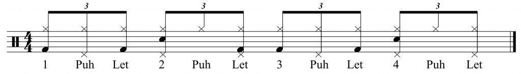 Basic groove with hi-hat foot added