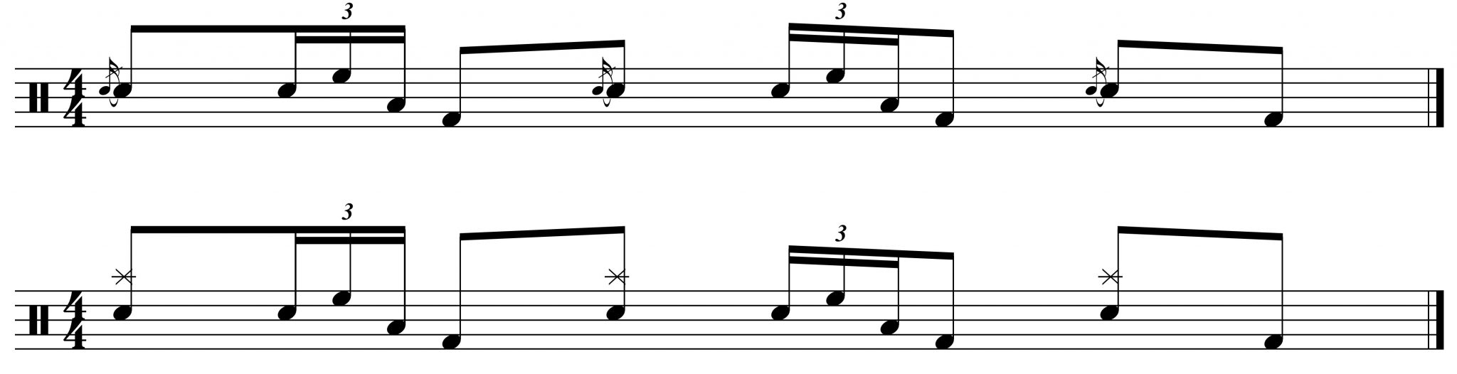basic variations