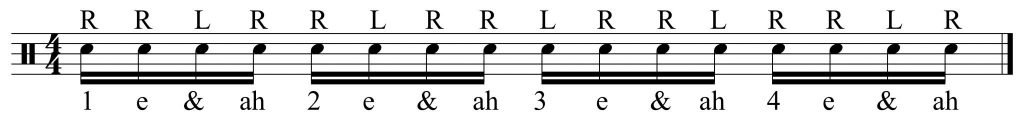 Basic 16th note hand pattern