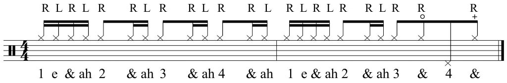 Moving the hand pattern to the hi-hat