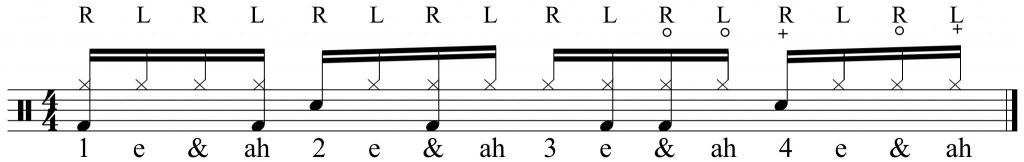 the corrected groove