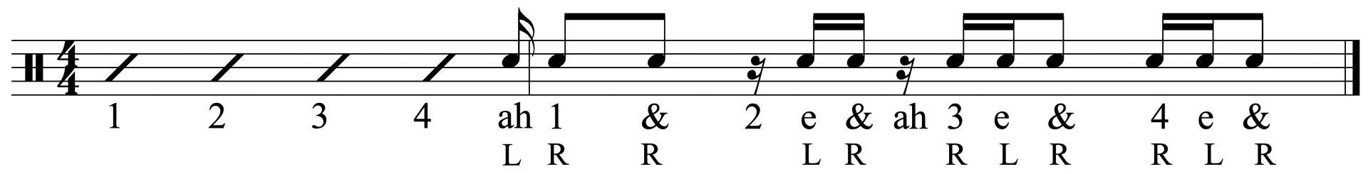 The basic rhythm