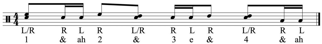 The basic rhythm orchestrated