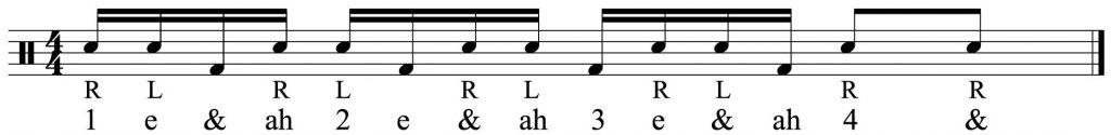 The basic pattern