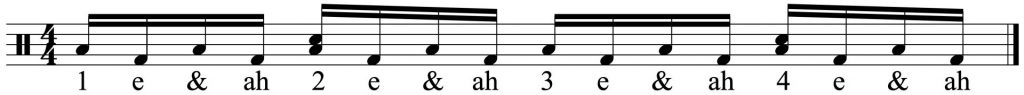 Fake Double Bass Drum Groove