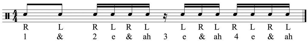 basic rhythm
